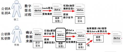 linux加密管理插图(6)