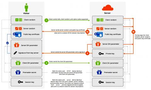 linux加密管理插图(13)