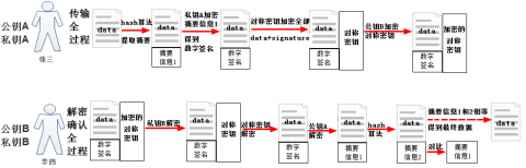 linux加密管理插图(8)