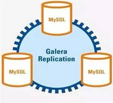 Mysql高可用插图(4)