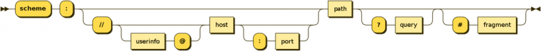web教程-http协议入门插图(10)