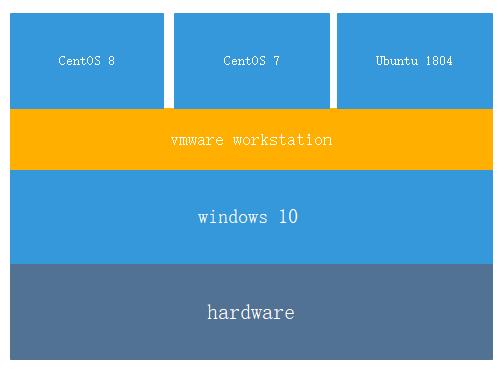Linux 操作系统安装插图(1)