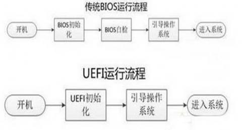 linux磁盘管理插图(4)