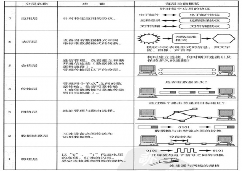 linux网络基础插图(6)