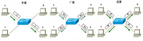 linux网络基础插图(9)