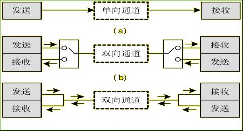 linux网络基础插图(10)
