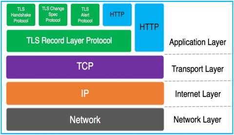linux加密管理插图(15)