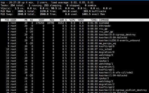linux进程管理插图