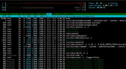 linux进程管理插图(1)