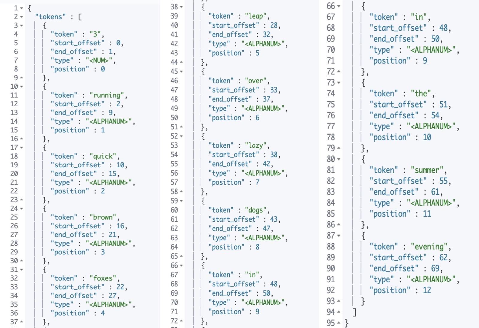 Elasticsearch是怎么进行分词的?插图(3)