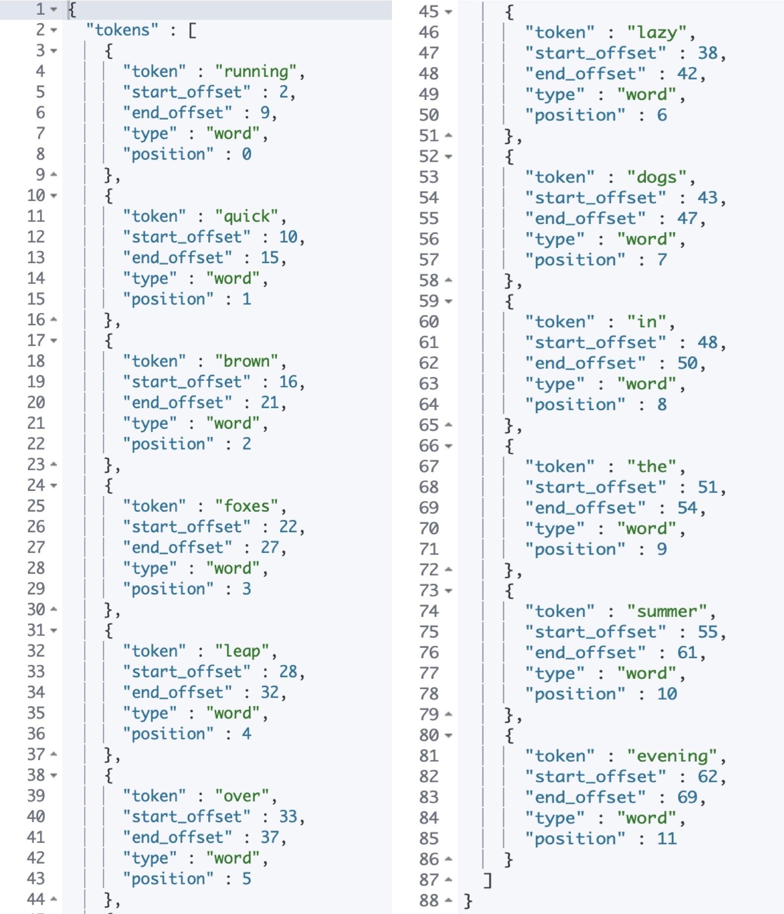Elasticsearch是怎么进行分词的?插图(5)