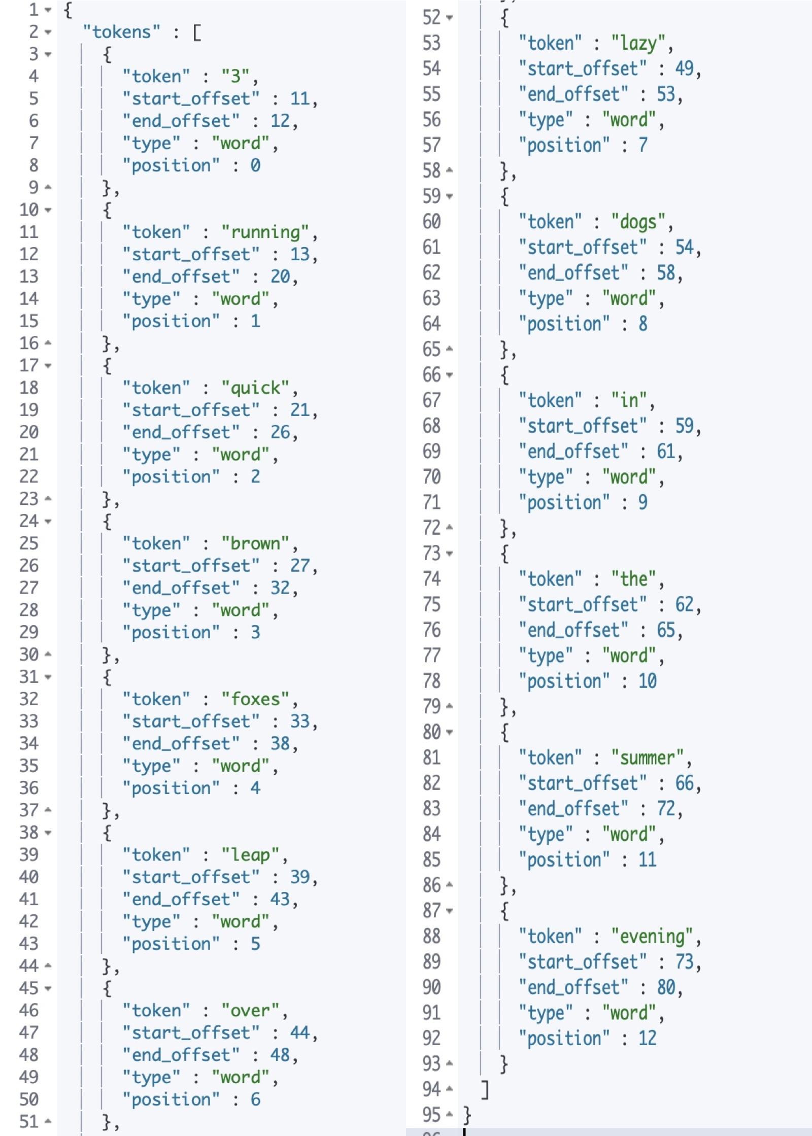 Elasticsearch是怎么进行分词的?插图(13)