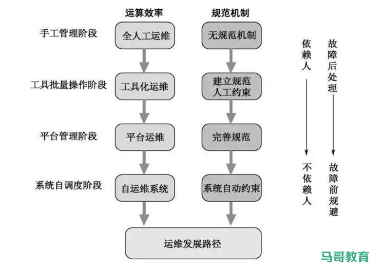 系统安装过程插图