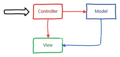 Java介绍,基础入门插图(2)