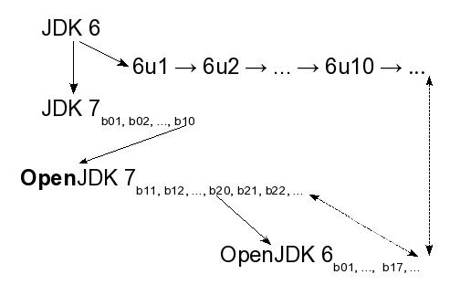 JDK介绍安装插图(3)