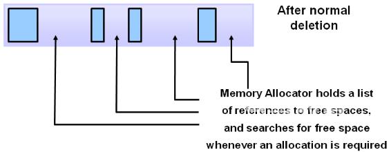 JVM原理详解插图(2)