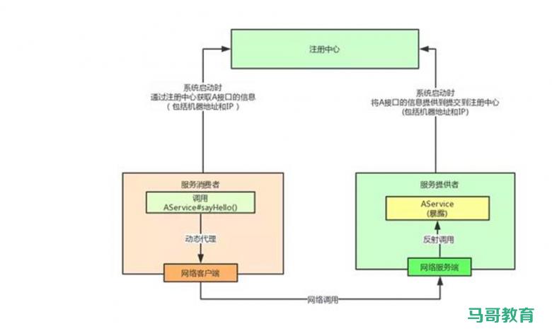 NFS服务工作原理介绍插图