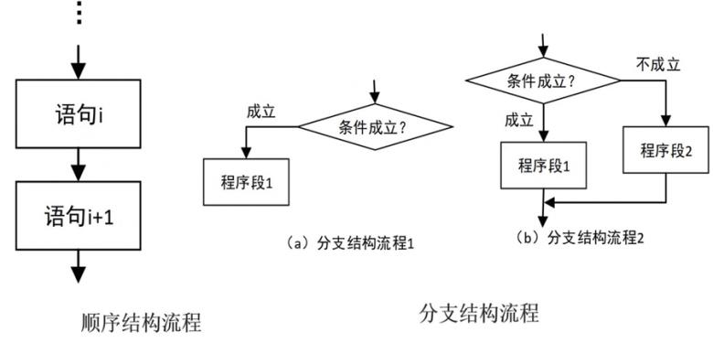 shell脚本经典入门教程插图(2)