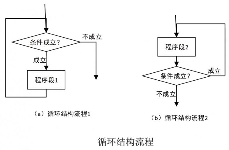 shell脚本经典入门教程插图(3)