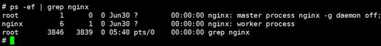 Docker-名称空间Namespace技术插图(2)