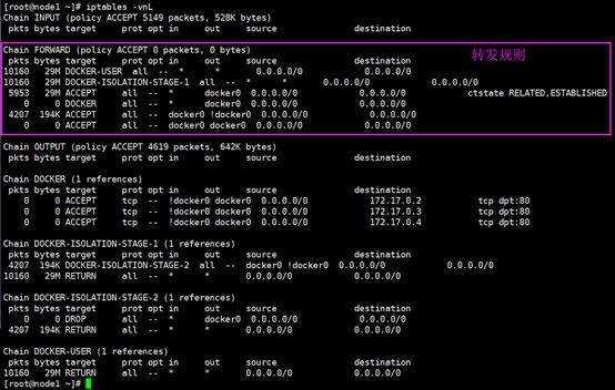 Docker-名称空间Namespace技术插图(11)