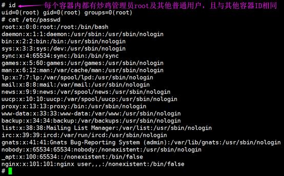 Docker-名称空间Namespace技术插图(12)