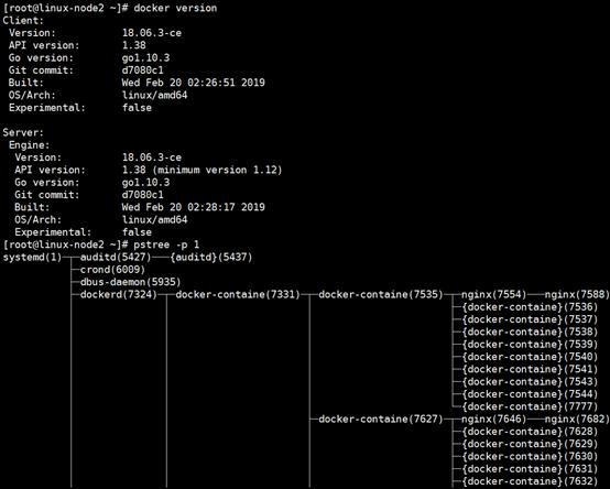 Docker-服务进程管理插图