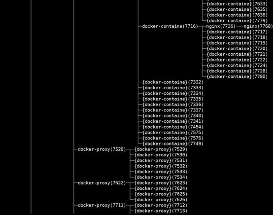 Docker-服务进程管理插图(1)