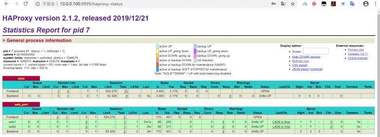 dockerfile生产案例-构建haproxy镜像插图(1)