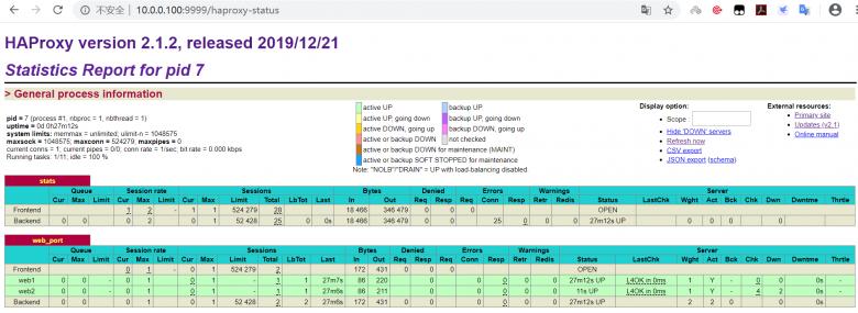 dockerfile生产案例-构建haproxy镜像插图(3)