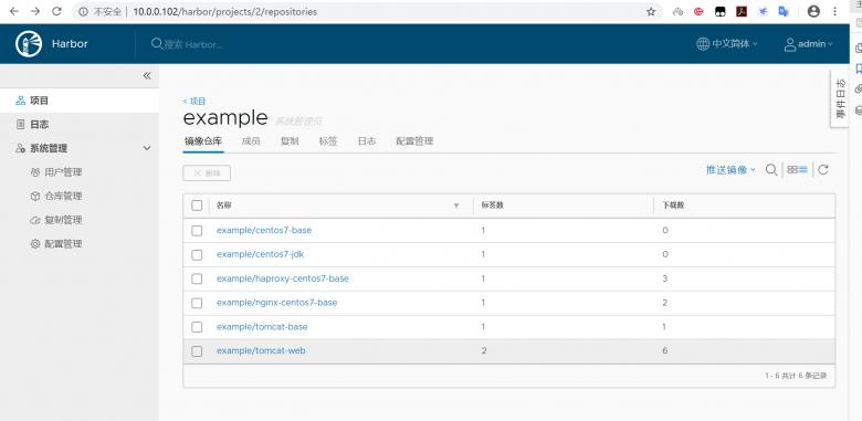 Docker compse实战案例-实现单机版的Haproxy+Nginx+Tomcat插图(1)