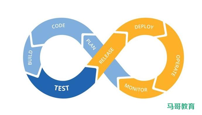 DevOps简介插图(3)