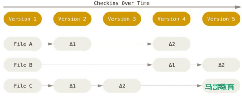 git客户端使用插图(3)