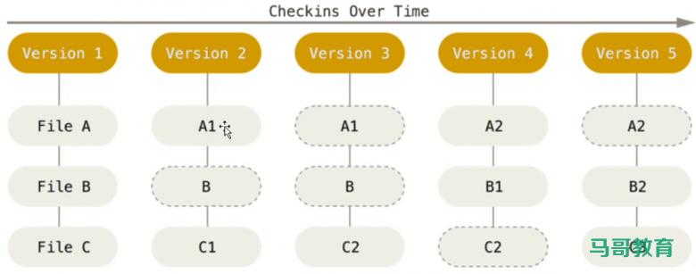 git客户端使用插图(4)