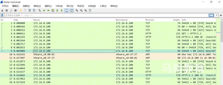 haproxy-IP透传插图(1)