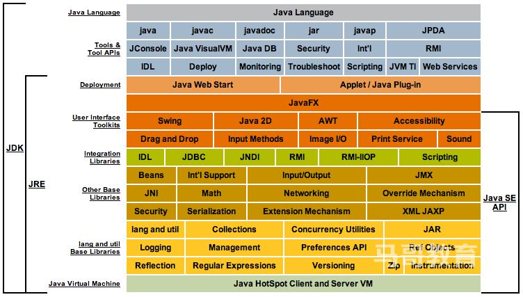 JDK介绍安装插图