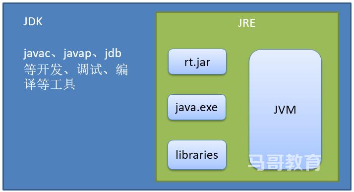 JDK介绍安装插图(1)