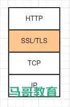 Https详解插图(10)